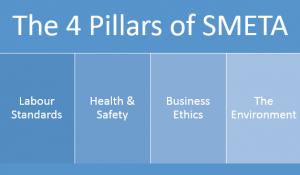 The 4 Pillars of SMETA